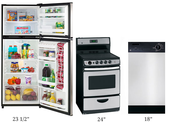 GE Appliances Loft Series